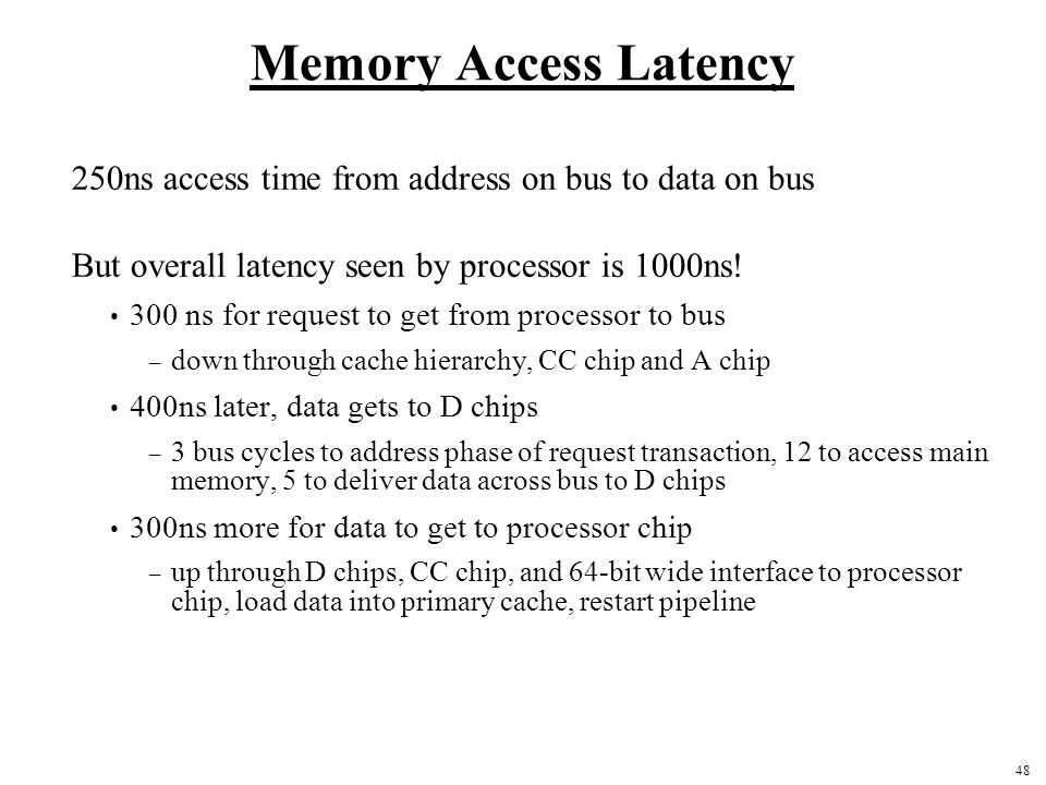 Memory Access Latency 250ns access time from address on bus to data on bus. But overall latency seen by processor is 1000ns!