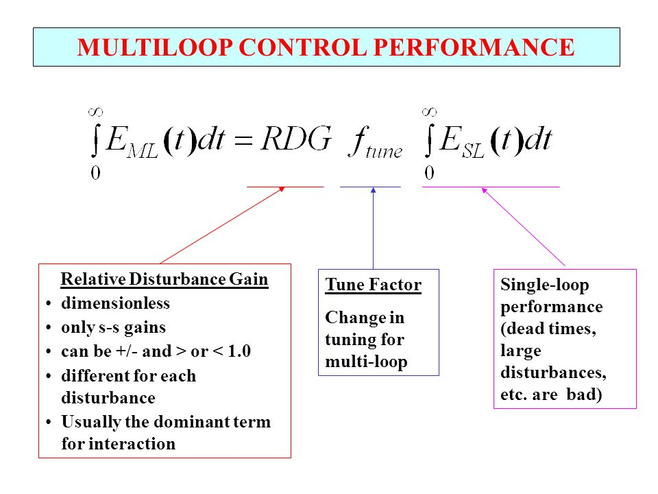 MULTILOOP CONTROL PERFORMANCE Relative Disturbance Gain