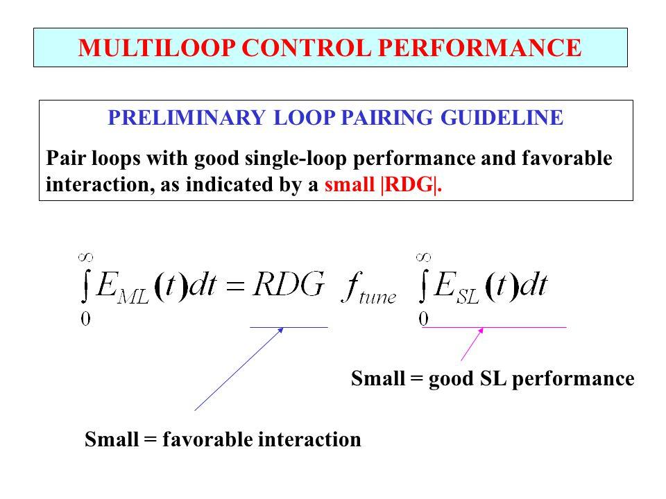 MULTILOOP CONTROL PERFORMANCE PRELIMINARY LOOP PAIRING GUIDELINE