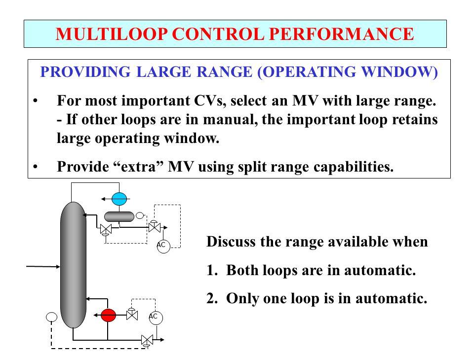 MULTILOOP CONTROL PERFORMANCE PROVIDING LARGE RANGE (OPERATING WINDOW)
