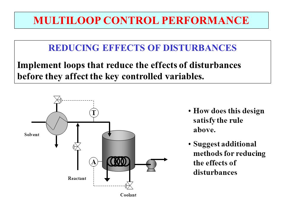 MULTILOOP CONTROL PERFORMANCE REDUCING EFFECTS OF DISTURBANCES