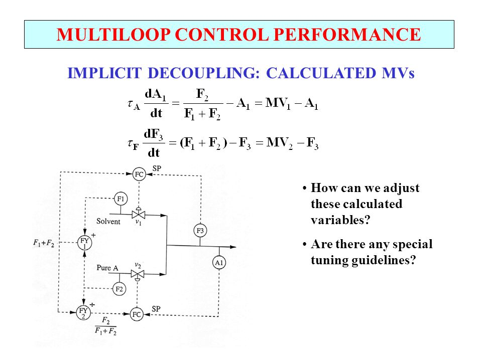 MULTILOOP CONTROL PERFORMANCE IMPLICIT DECOUPLING: CALCULATED MVs