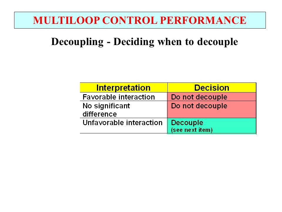 MULTILOOP CONTROL PERFORMANCE Decoupling - Deciding when to decouple