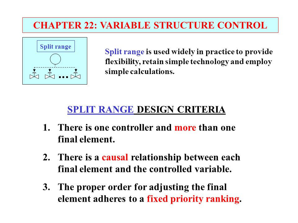 CHAPTER 22: VARIABLE STRUCTURE CONTROL SPLIT RANGE DESIGN CRITERIA