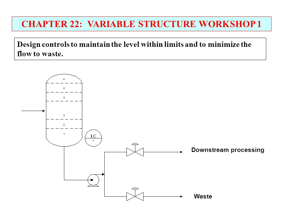 CHAPTER 22: VARIABLE STRUCTURE WORKSHOP 1 Downstream processing