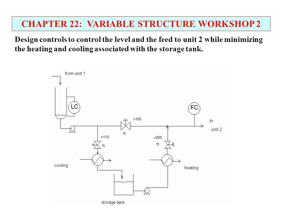 CHAPTER 22: VARIABLE STRUCTURE WORKSHOP 2