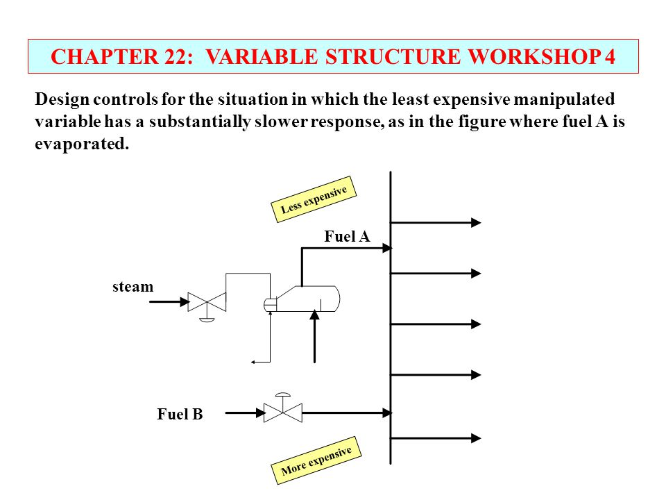 CHAPTER 22: VARIABLE STRUCTURE WORKSHOP 4
