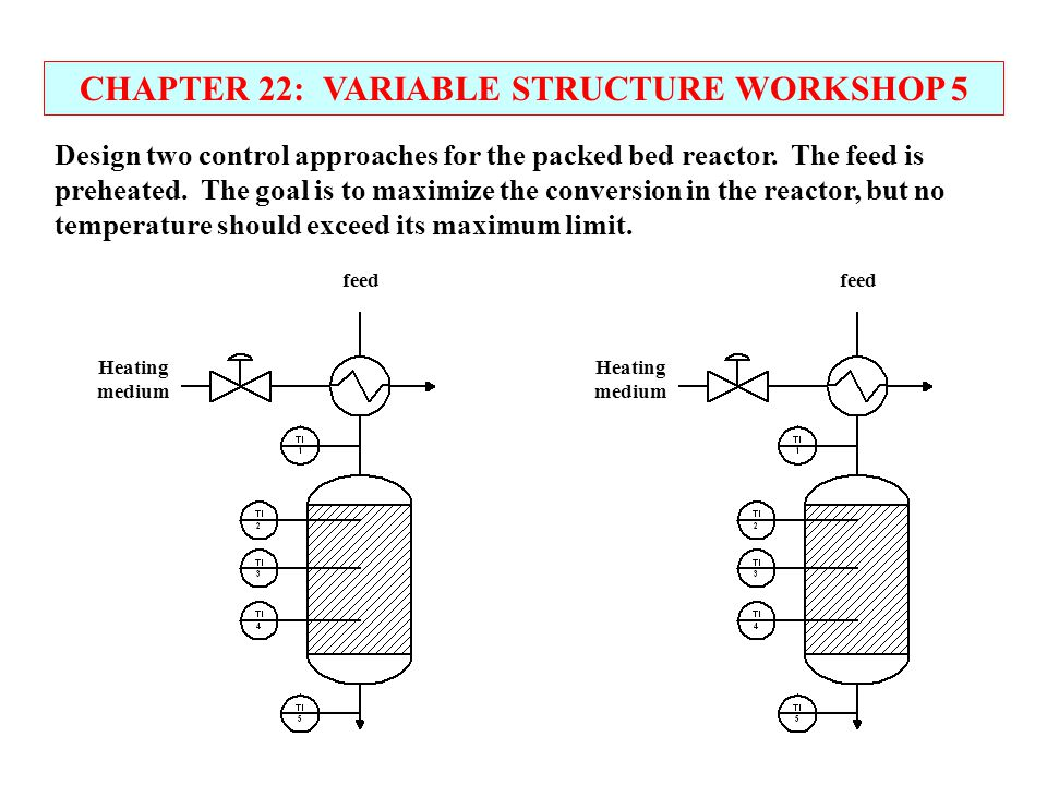CHAPTER 22: VARIABLE STRUCTURE WORKSHOP 5