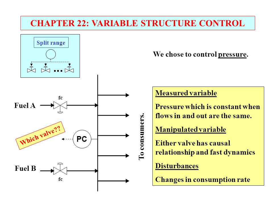 CHAPTER 22: VARIABLE STRUCTURE CONTROL We chose to control pressure.