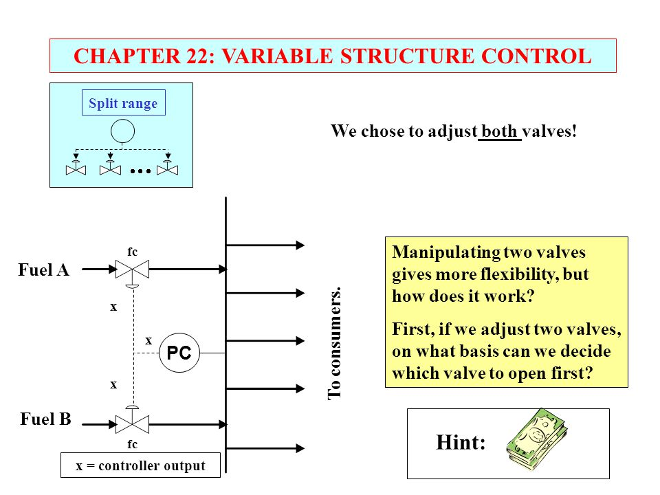 CHAPTER 22: VARIABLE STRUCTURE CONTROL We chose to adjust both valves!