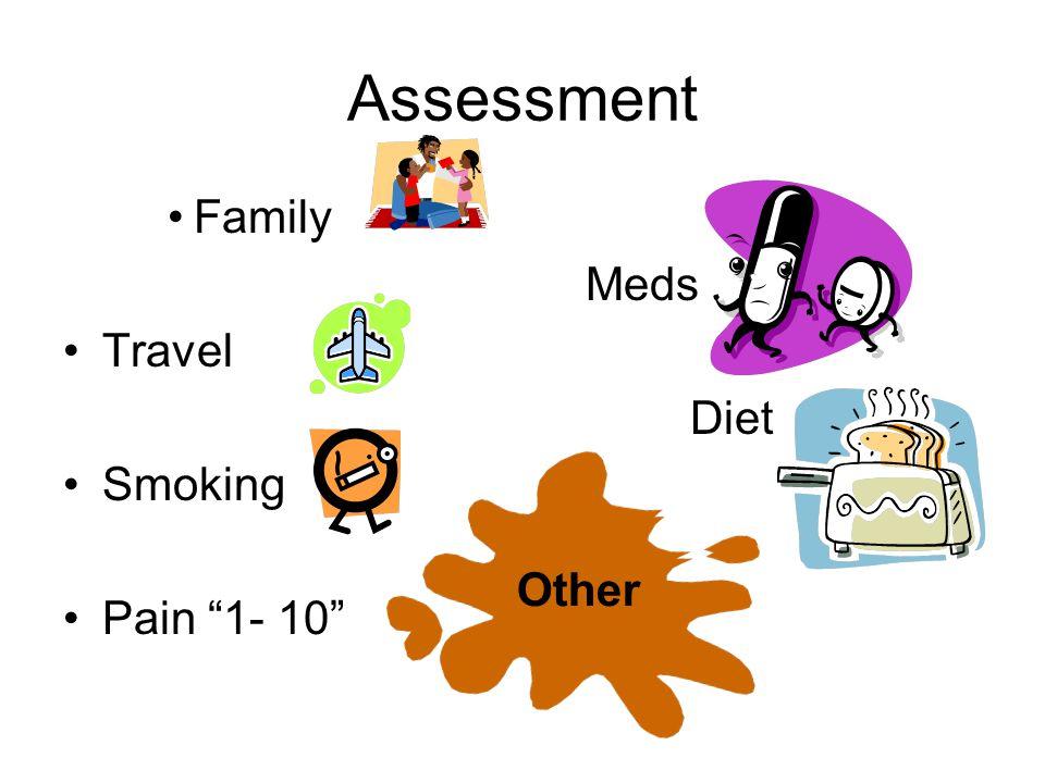 Assessment Family Meds Travel Diet Smoking Pain 1- 10 Other