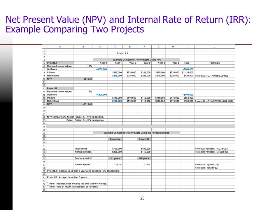 Net Present Value (NPV) and Internal Rate of Return (IRR): Example Comparing Two Projects