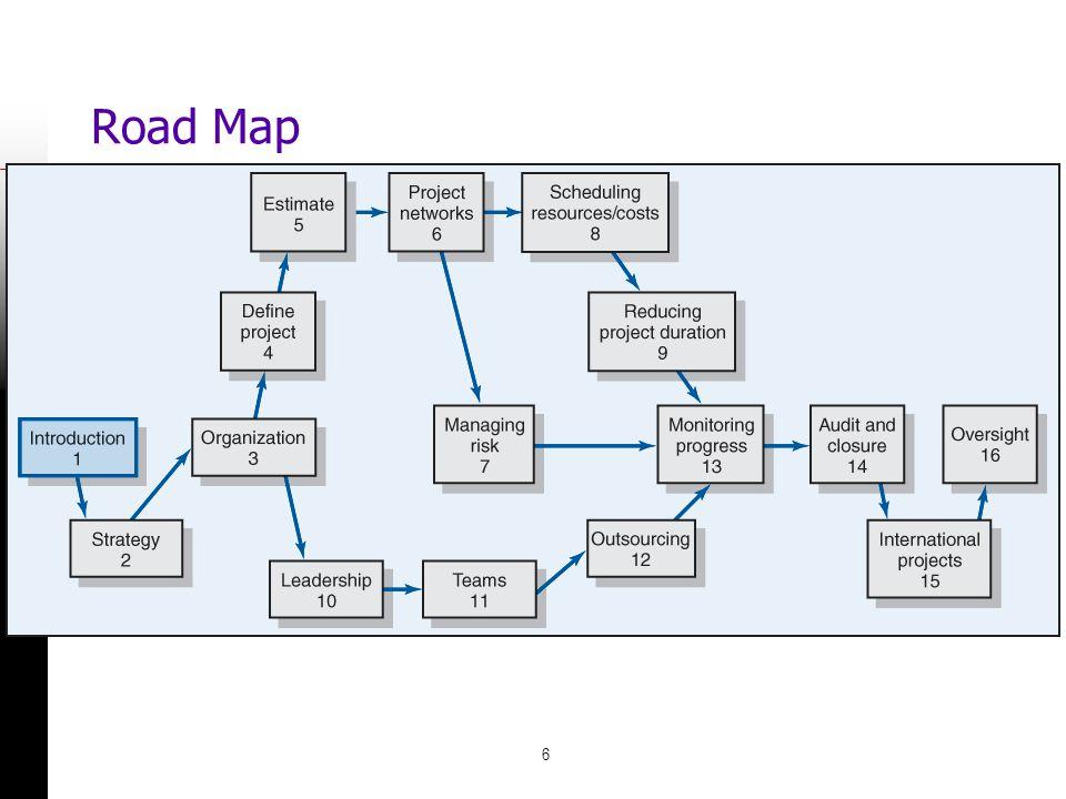Road Map