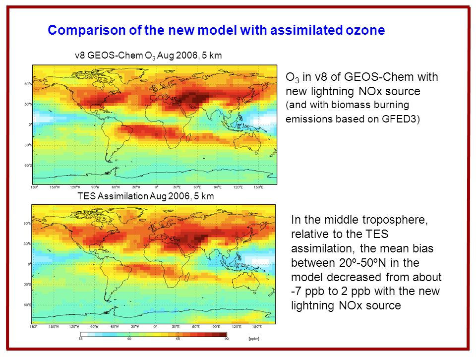 Comparison of the new model with assimilated ozone