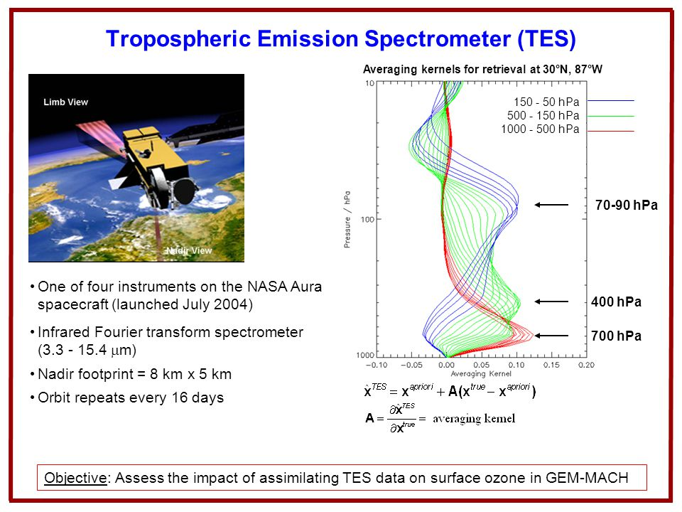 Tropospheric Emission Spectrometer (TES)