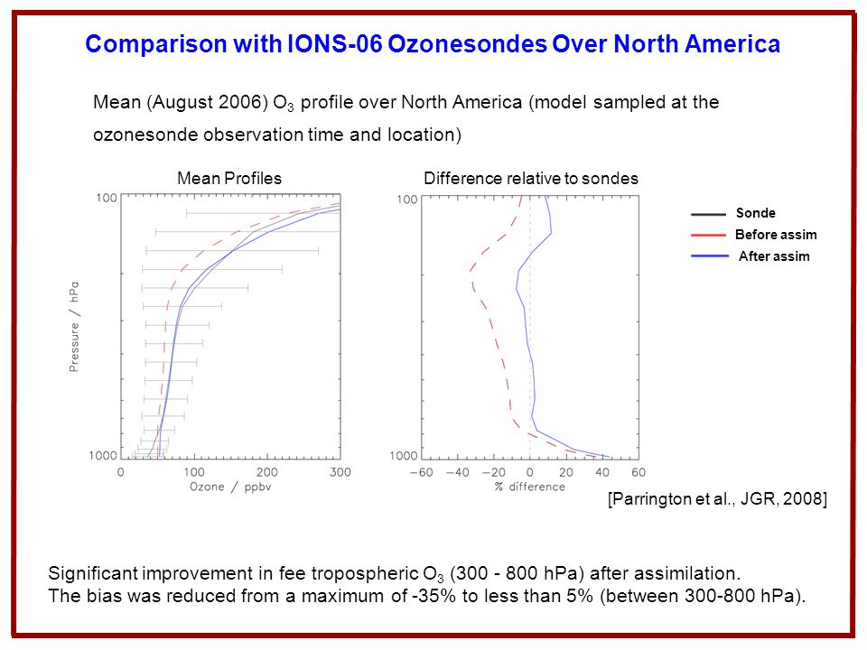 Comparison with IONS-06 Ozonesondes Over North America