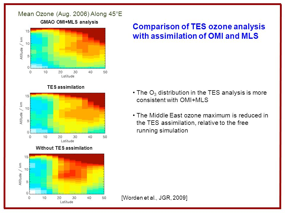 Comparison of TES ozone analysis with assimilation of OMI and MLS