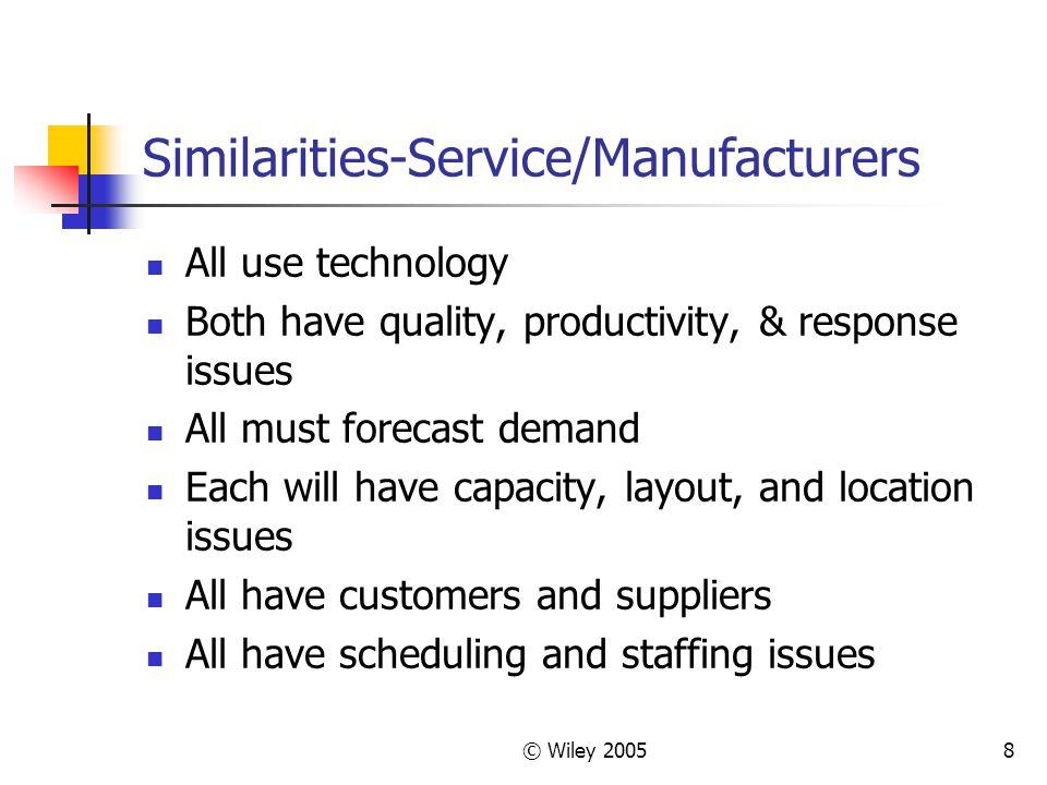 Similarities-Service/Manufacturers