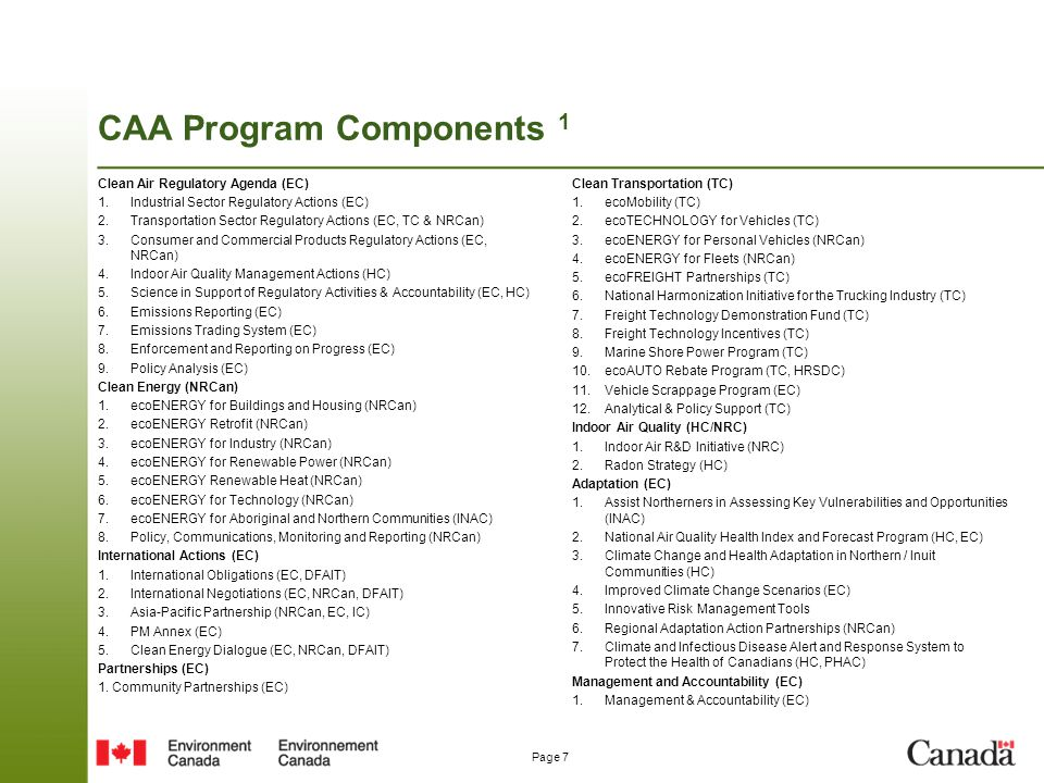 CAA Program Components 1