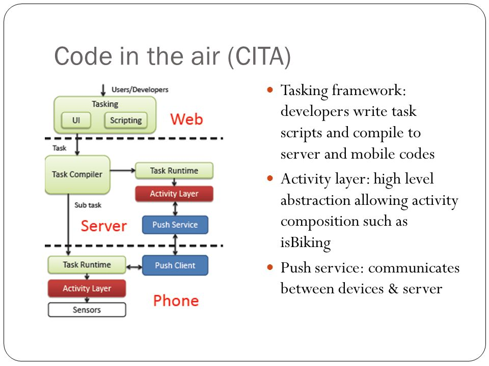 Code in the air (CITA) Tasking framework: developers write task scripts and compile to server and mobile codes.