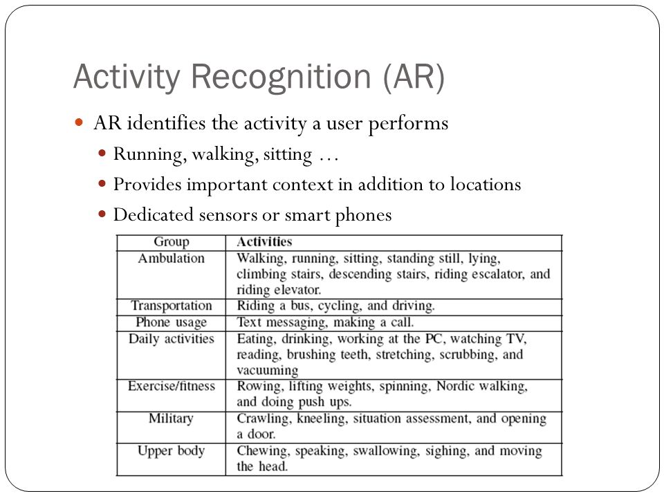 Activity Recognition (AR)