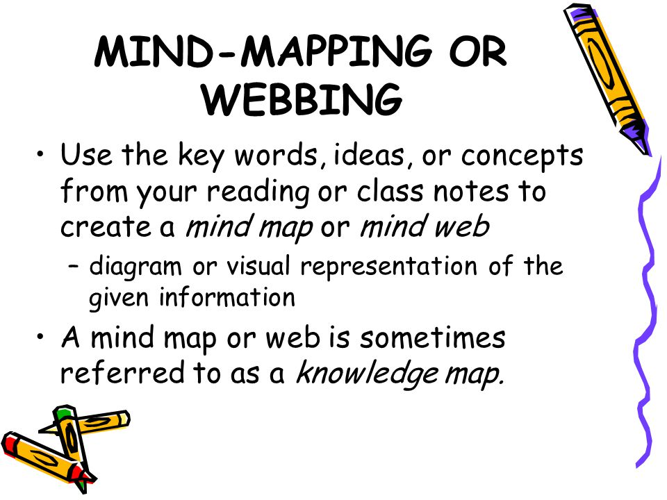 MIND-MAPPING OR WEBBING
