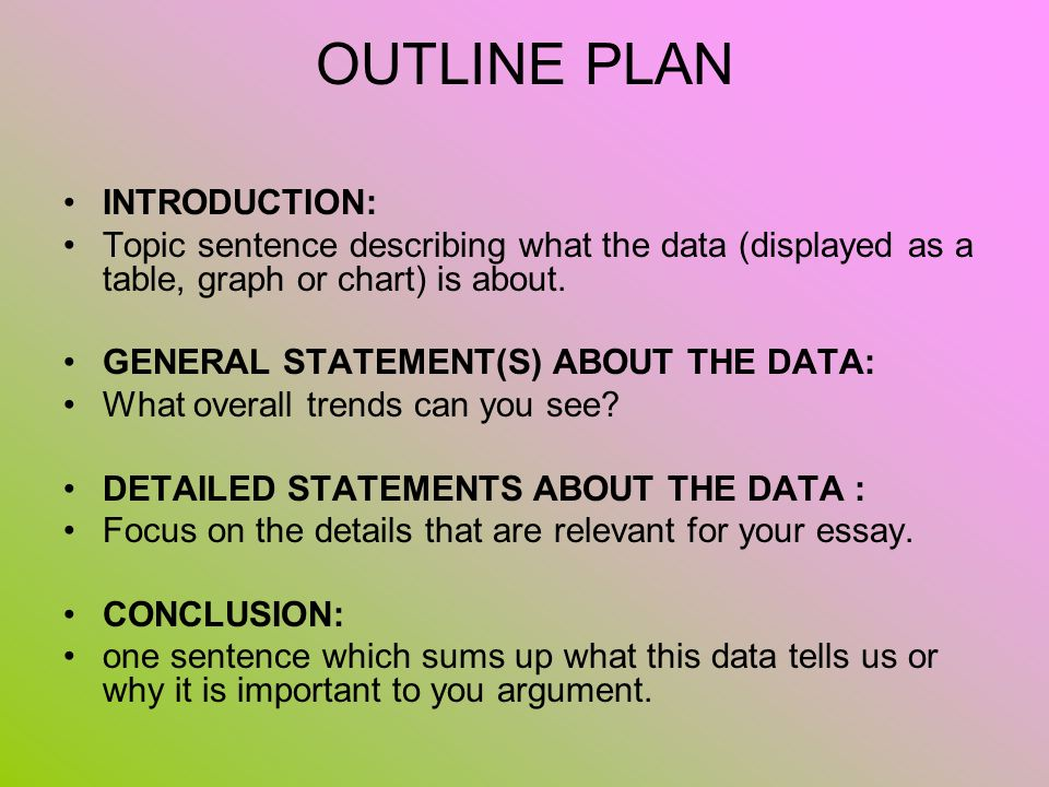 OUTLINE PLAN INTRODUCTION: