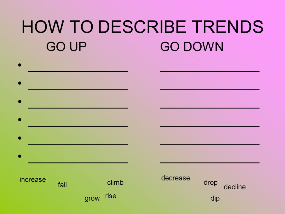 HOW TO DESCRIBE TRENDS GO UP GO DOWN ______________ ______________
