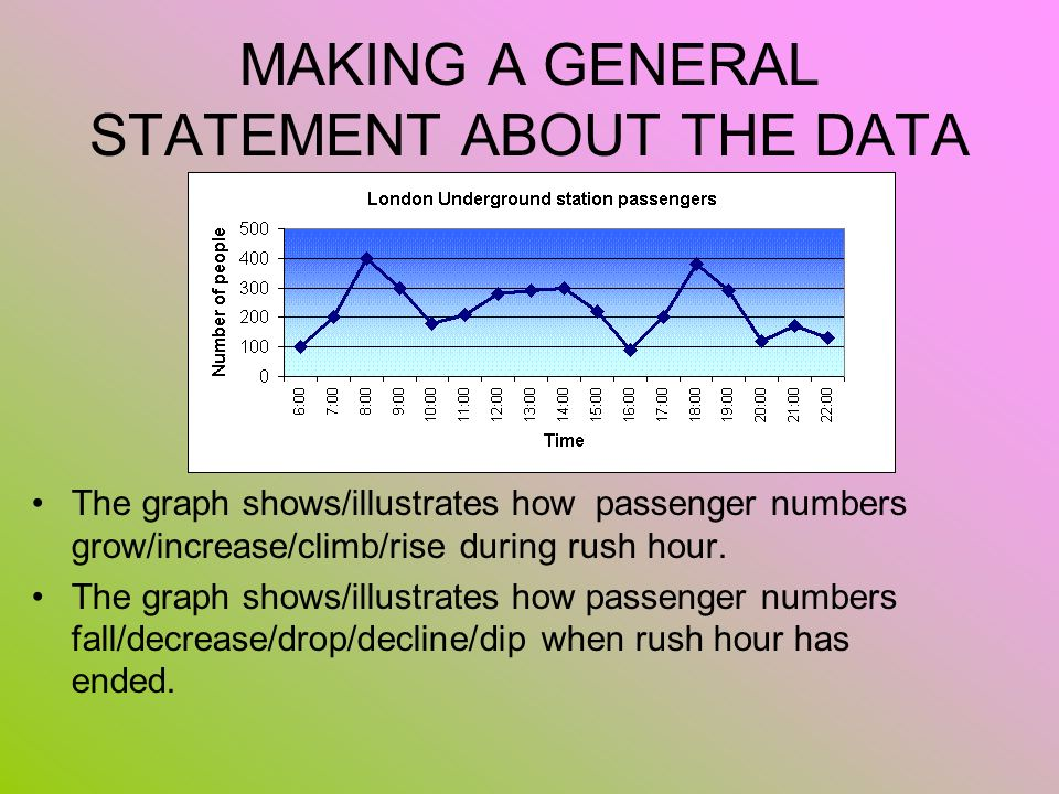 MAKING A GENERAL STATEMENT ABOUT THE DATA