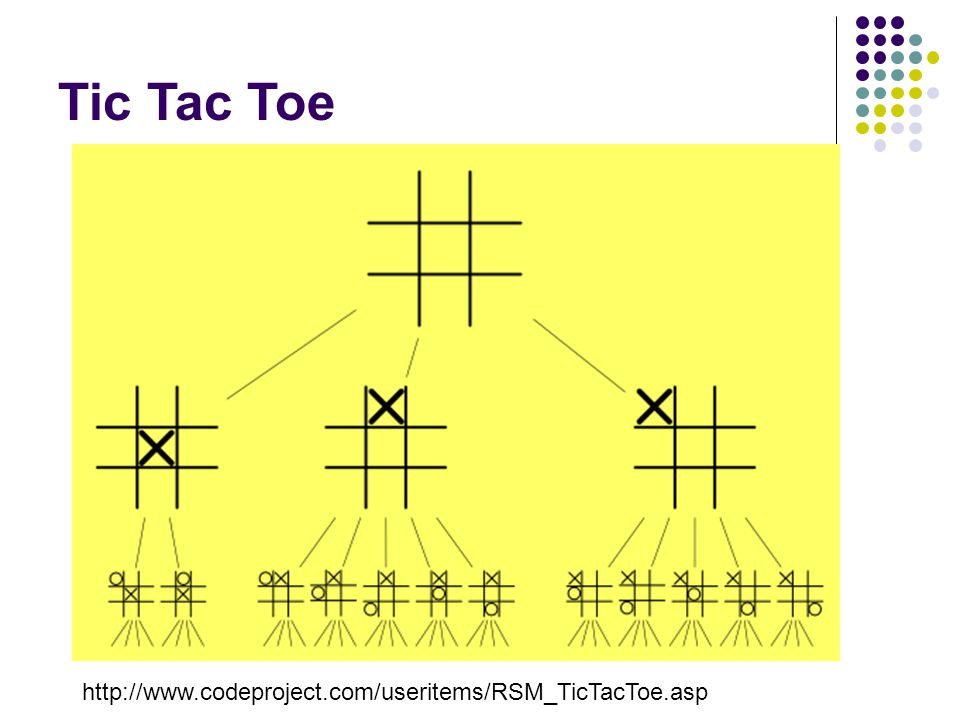 Tic Tac Toe http://www.codeproject.com/useritems/RSM_TicTacToe.asp