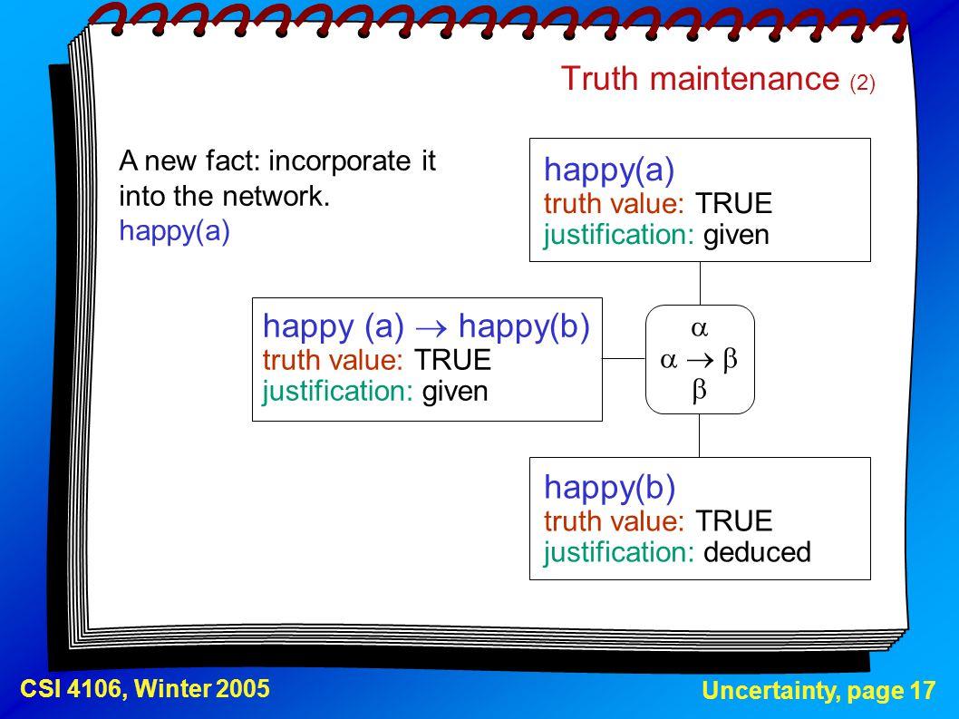 Truth maintenance (2) happy(a) happy (a)  happy(b) happy(b)