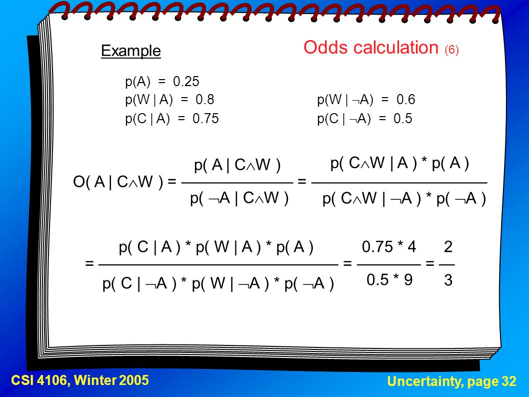Odds calculation (6) Example O( A | CW ) = ——————— = ———————————