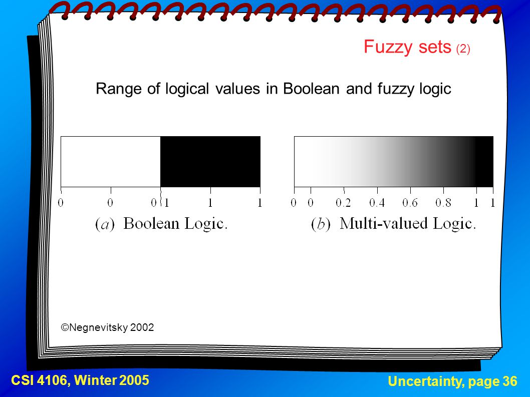 Fuzzy sets (2) Range of logical values in Boolean and fuzzy logic