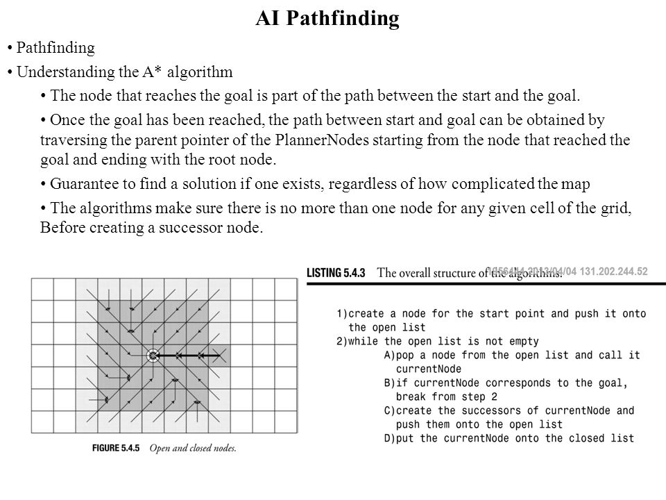 AI Pathfinding Pathfinding Understanding the A* algorithm