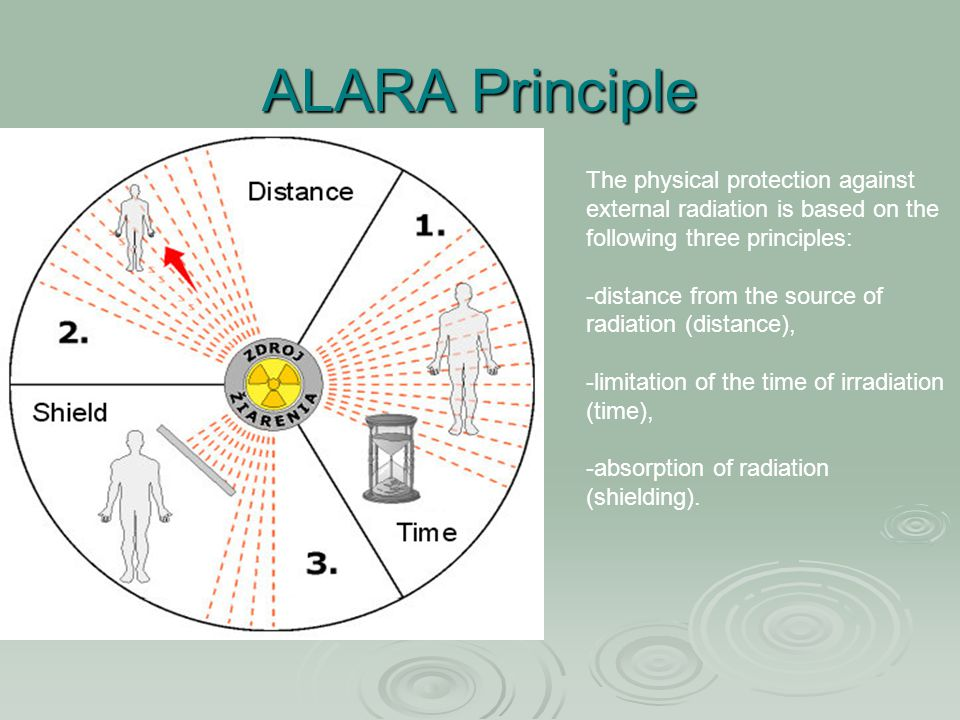 ALARA Principle The physical protection against external radiation is based on the following three principles: