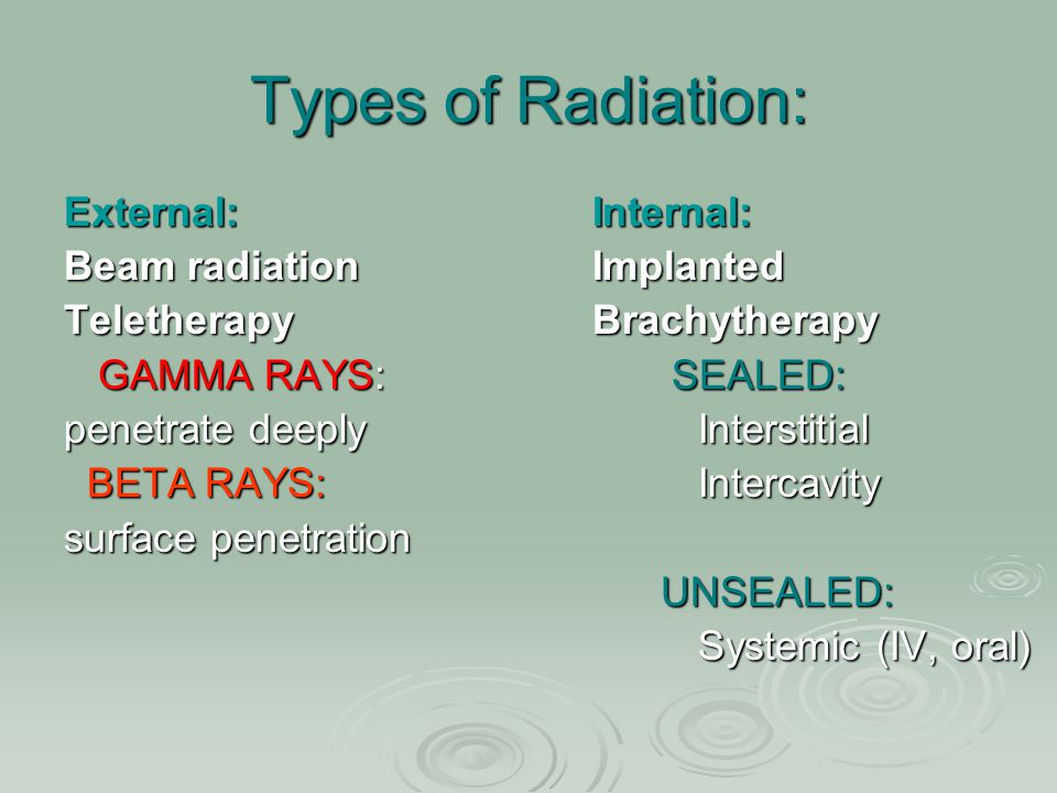 Types of Radiation: External: Beam radiation Teletherapy GAMMA RAYS:
