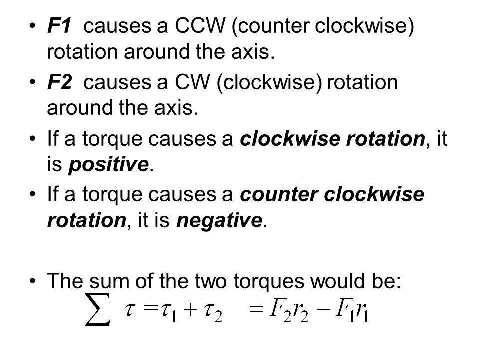 F1 causes a CCW (counter clockwise) rotation around the axis.