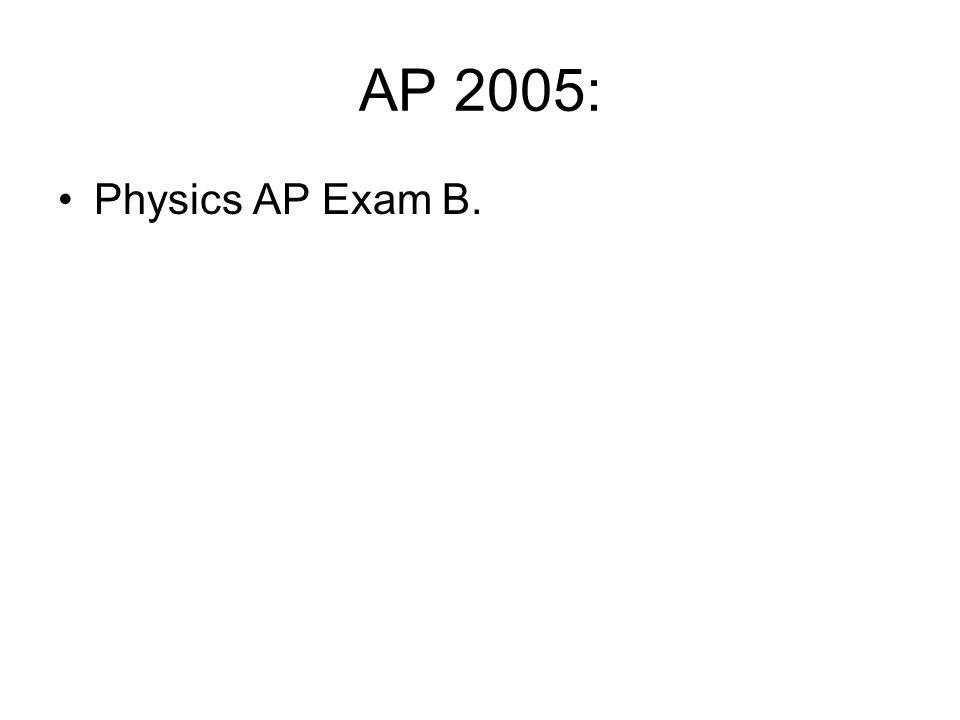 AP 2005: Physics AP Exam B.