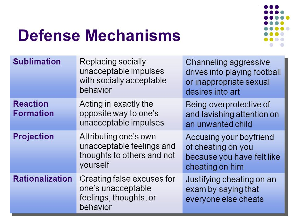 Defense Mechanisms Sublimation