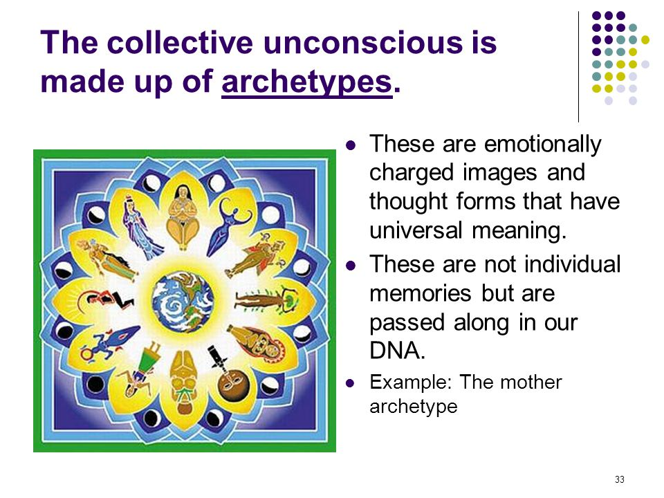 The collective unconscious is made up of archetypes.
