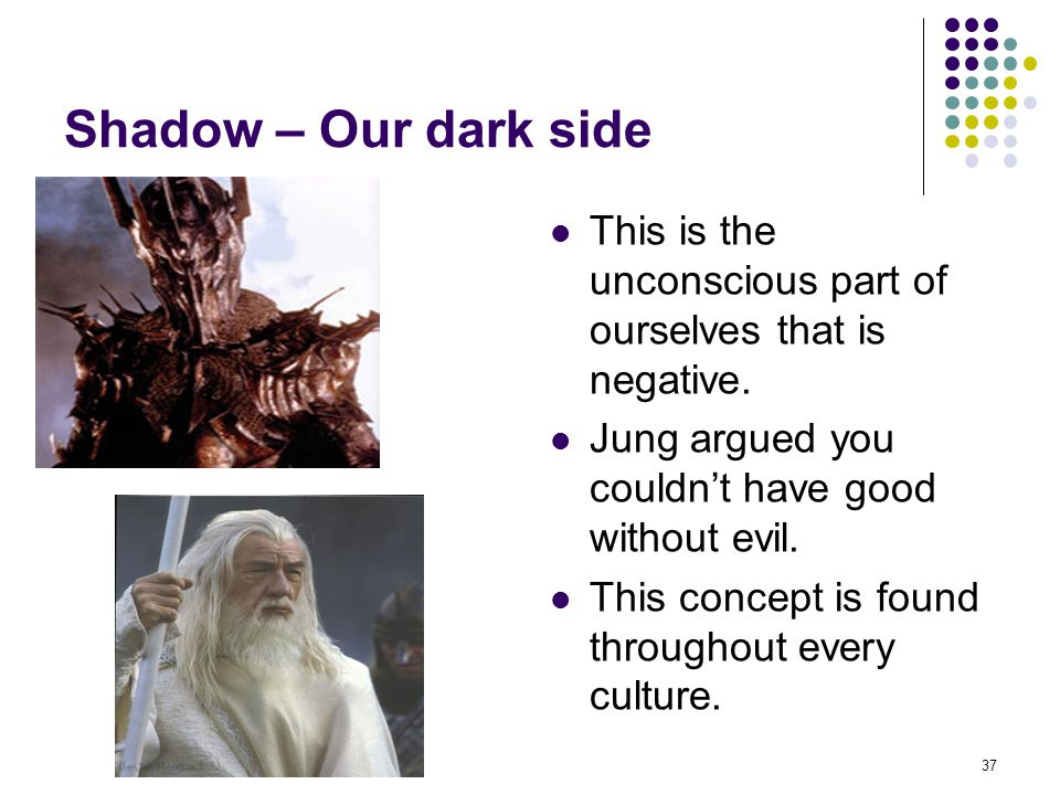 Shadow – Our dark side This is the unconscious part of ourselves that is negative. Jung argued you couldn't have good without evil.