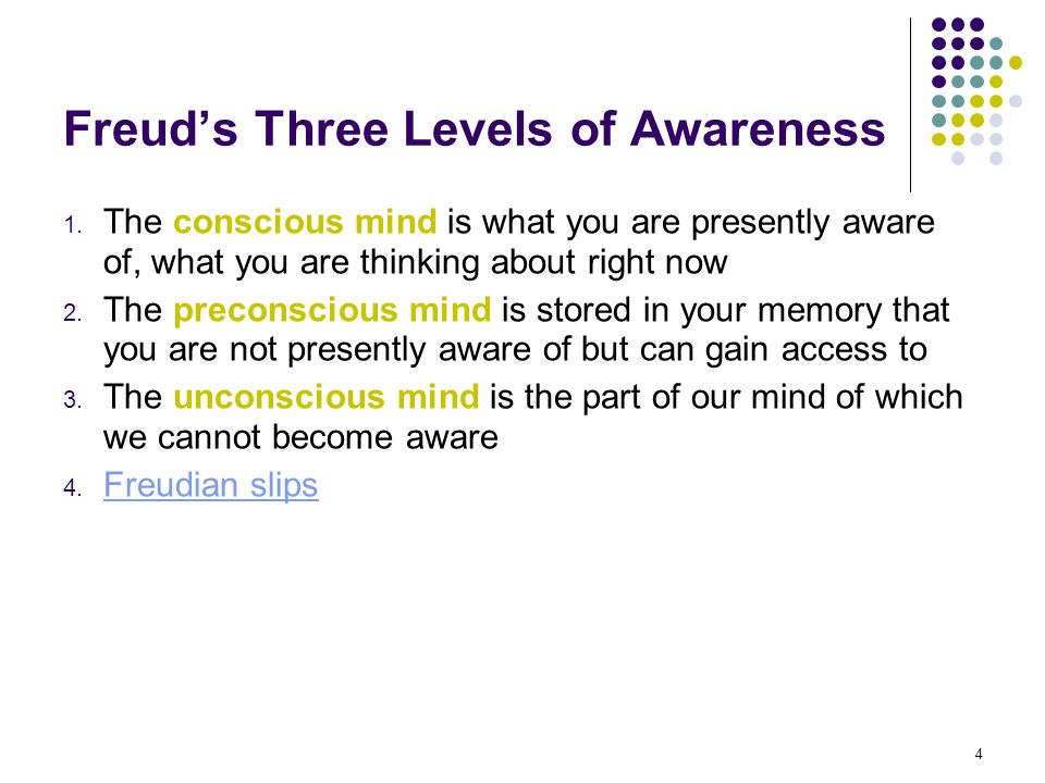 Freud's Three Levels of Awareness