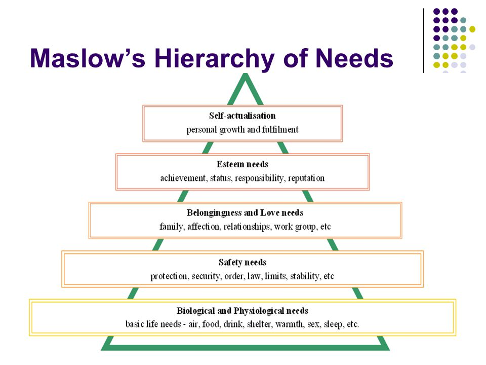 an introduction to the maslows hierarchy of needs and ethics Maslow's self-transcendence: how it can enrich organization culture and leadership henry j venter phd introduction over the last ten this rigid and narrow definition of maslow s hierarchy of needs.