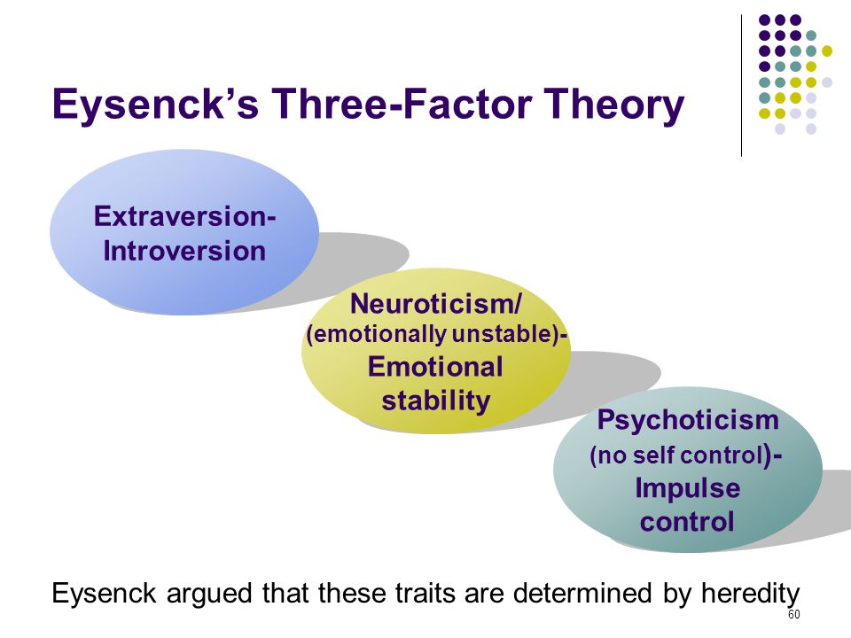 Eysenck's Three-Factor Theory