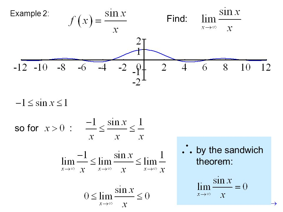 When we graph this function, the limit appears to be zero.