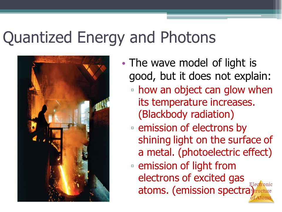 Quantized Energy and Photons