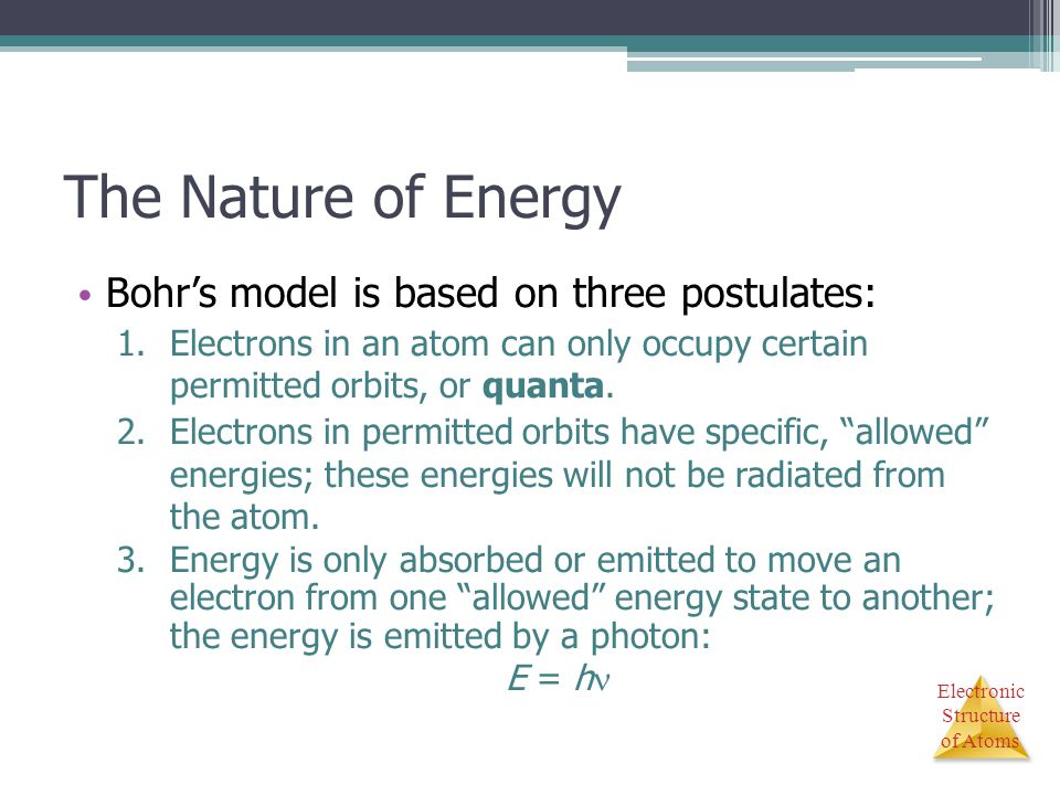 The Nature of Energy Bohr's model is based on three postulates: