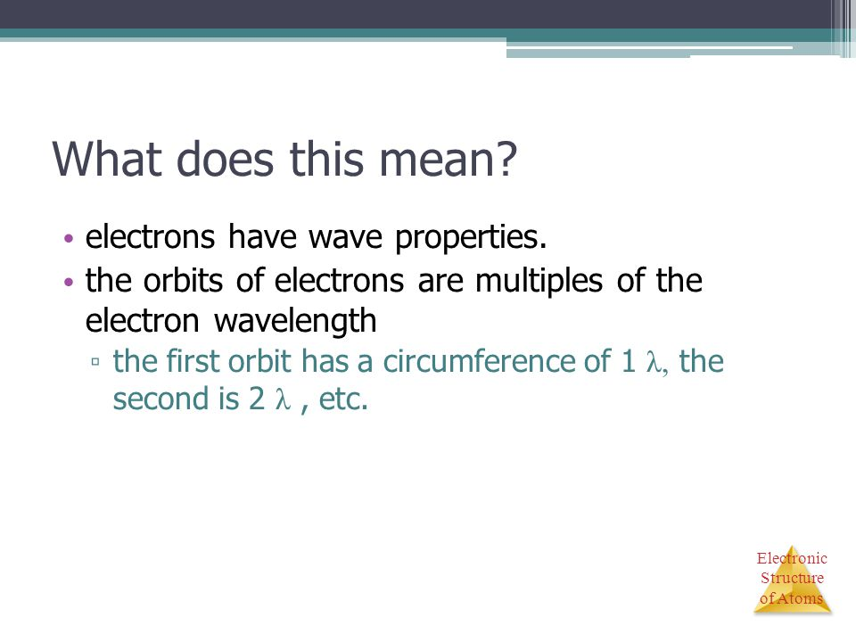 What does this mean electrons have wave properties.