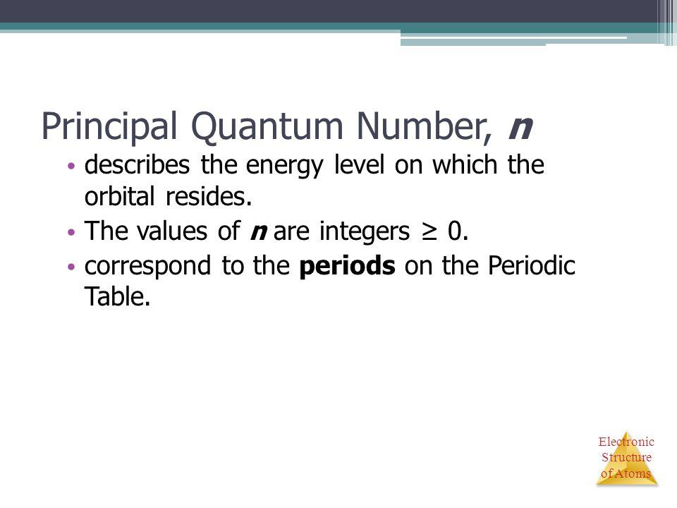 Principal Quantum Number, n