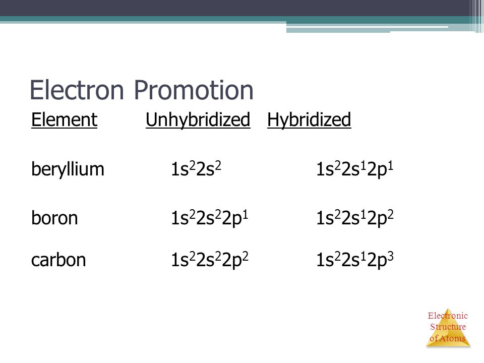 Electron Promotion Element Unhybridized Hybridized